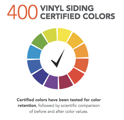 Vinyl Siding Comparison Exterior Cladding Products Vsi